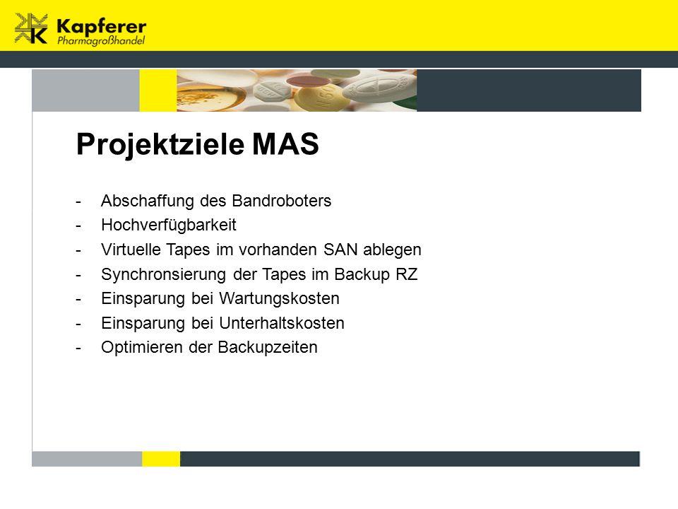 Projektziele MAS -Abschaffung des Bandroboters -Hochverfügbarkeit -Virtuelle Tapes im vorhanden SAN ablegen -Synchronsierung der Tapes im Backup RZ -Einsparung bei Wartungskosten -Einsparung bei Unterhaltskosten -Optimieren der Backupzeiten