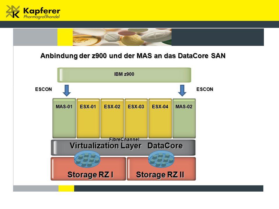 Storage RZ I Virtualization Layer DataCore MAS-01 Storage RZ II MAS-02ESX-01ESX-02ESX-03ESX-04 IBM z900 ESCONESCON FibreChannel Anbindung der z900 und der MAS an das DataCore SAN