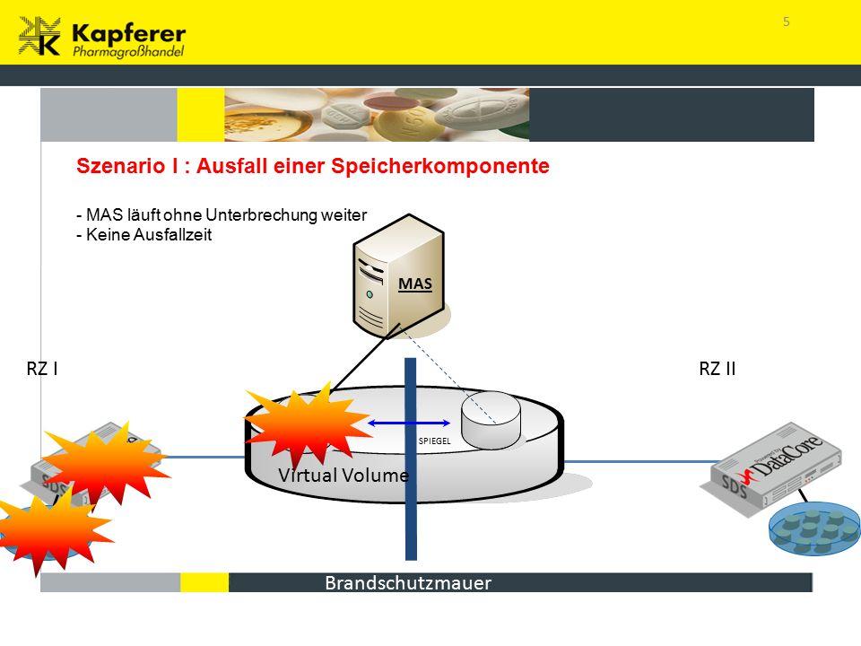 5 MAS Brandschutzmauer Virtual Volume RZ IRZ II SPIEGEL Szenario I : Ausfall einer Speicherkomponente - MAS läuft ohne Unterbrechung weiter - Keine Ausfallzeit