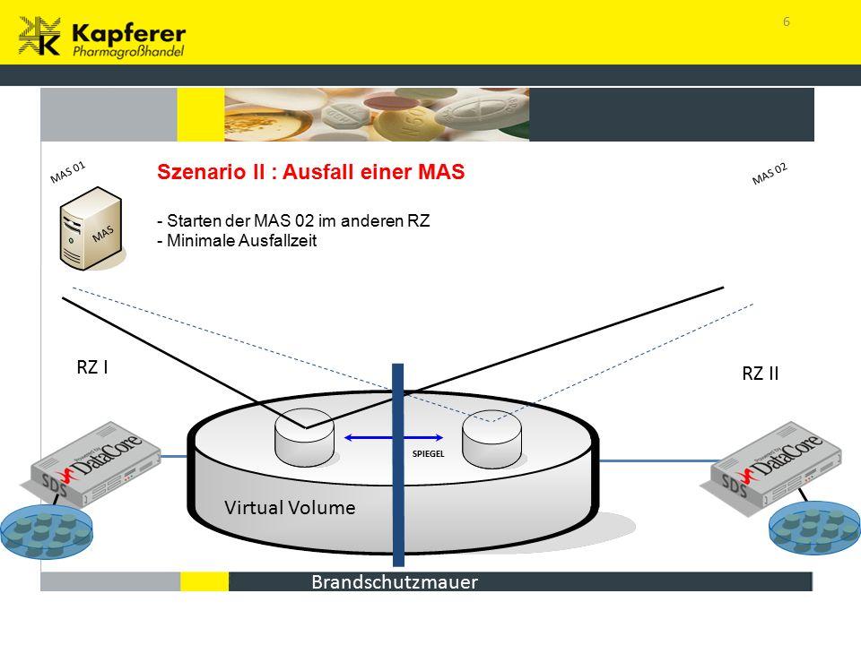 6 Virtual Volume Brandschutzmauer MAS 01 MAS 02 MAS SPIEGEL RZ I RZ II Szenario II : Ausfall einer MAS - Starten der MAS 02 im anderen RZ - Minimale Ausfallzeit