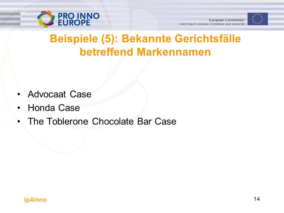ip4inno 14 Beispiele (5): Bekannte Gerichtsfälle betreffend Markennamen Advocaat Case Honda Case The Toblerone Chocolate Bar Case