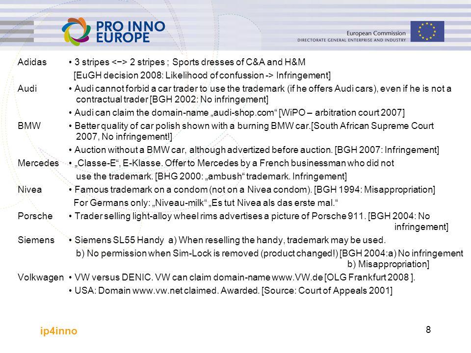 ip4inno 9 Marken im Bundesland Baden-Württemberg BW (umweltfreundliche Unternehmen)