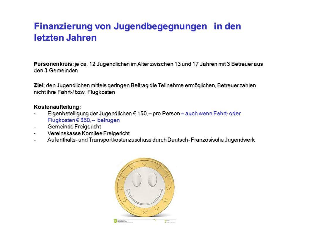 Finanzierung von Jugendbegegnungen in den letzten Jahren Personenkreis: je ca.