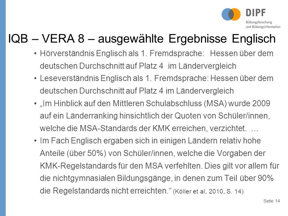 Seite14 IQB – VERA 8 – ausgewählte Ergebnisse Englisch Hörverständnis Englisch als 1.