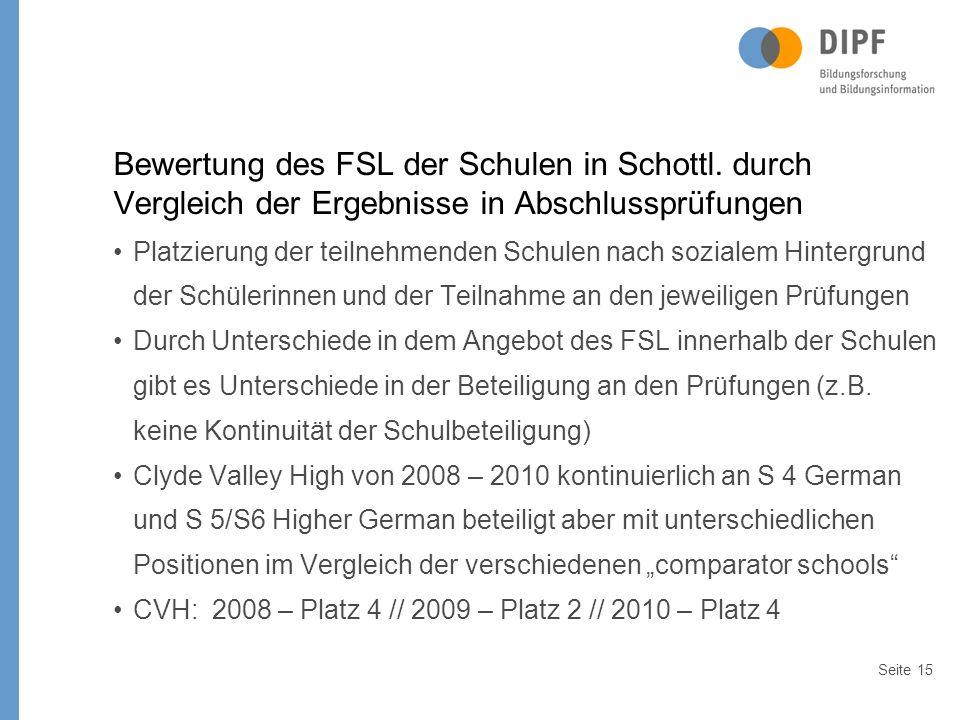 Seite15 Bewertung des FSL der Schulen in Schottl.