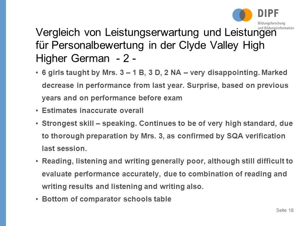 Seite18 Vergleich von Leistungserwartung und Leistungen für Personalbewertung in der Clyde Valley High Higher German - 2 - 6 girls taught by Mrs.