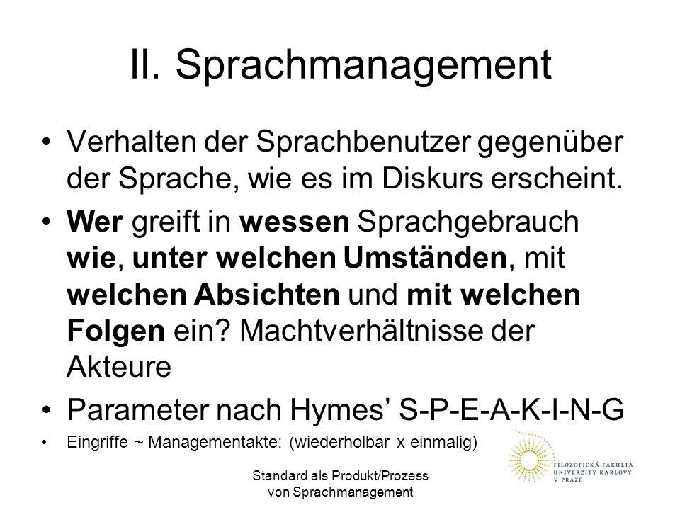 Standard als Produkt/Prozess von Sprachmanagement II. Sprachmanagement Verhalten der Sprachbenutzer gegenüber der Sprache, wie es im Diskurs erscheint