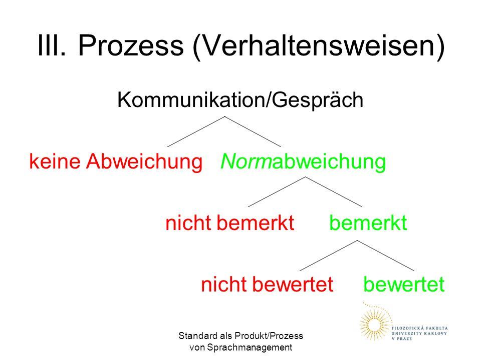 Standard als Produkt/Prozess von Sprachmanagement III. Prozess (Verhaltensweisen) Kommunikation/Gespräch keine Abweichung Normabweichung nicht bemerkt