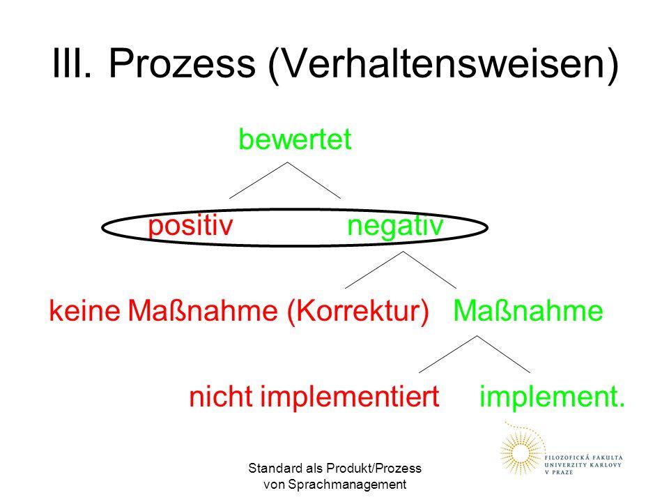 Standard als Produkt/Prozess von Sprachmanagement III. Prozess (Verhaltensweisen) bewertet positiv negativ keine Maßnahme (Korrektur) Maßnahme nicht i