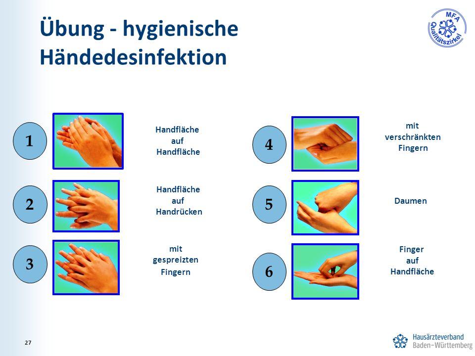 Übung - hygienische Händedesinfektion Handfläche auf Handfläche Handfläche auf Handrücken mit gespreizten Fingern mit verschränkten Fingern Daumen Fin