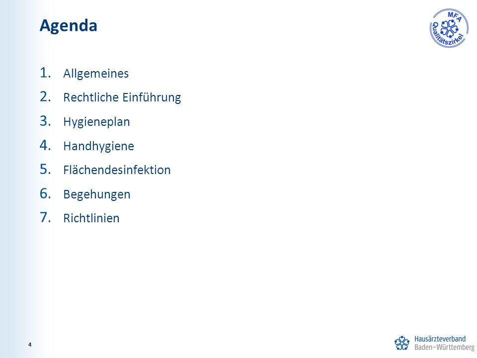 1. Allgemeines 2. Rechtliche Einführung 3. Hygieneplan 4. Handhygiene 5. Flächendesinfektion 6. Begehungen 7. Richtlinien Agenda 4