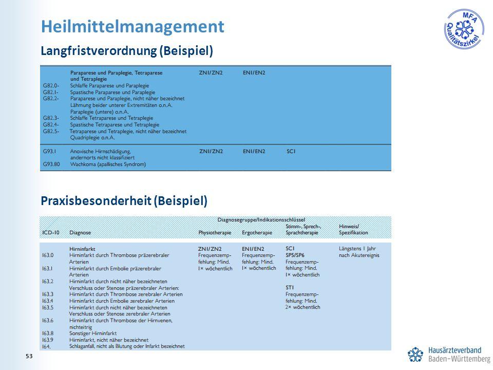 Heilmittelmanagement Langfristverordnung (Beispiel) Praxisbesonderheit (Beispiel) 53