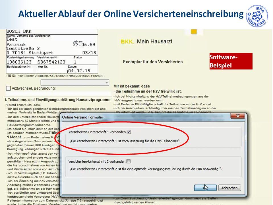 Aktueller Ablauf der Online Versicherteneinschreibung Software- Beispiel 66