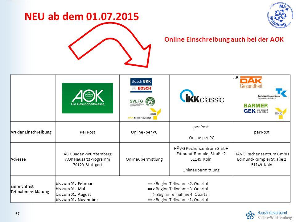 67 Zusammenfassung z.B. Art der EinschreibungPer PostOnline -per PC per Post + Online per PC per Post Adresse AOK Baden-Württemberg AOK HausarztProgra