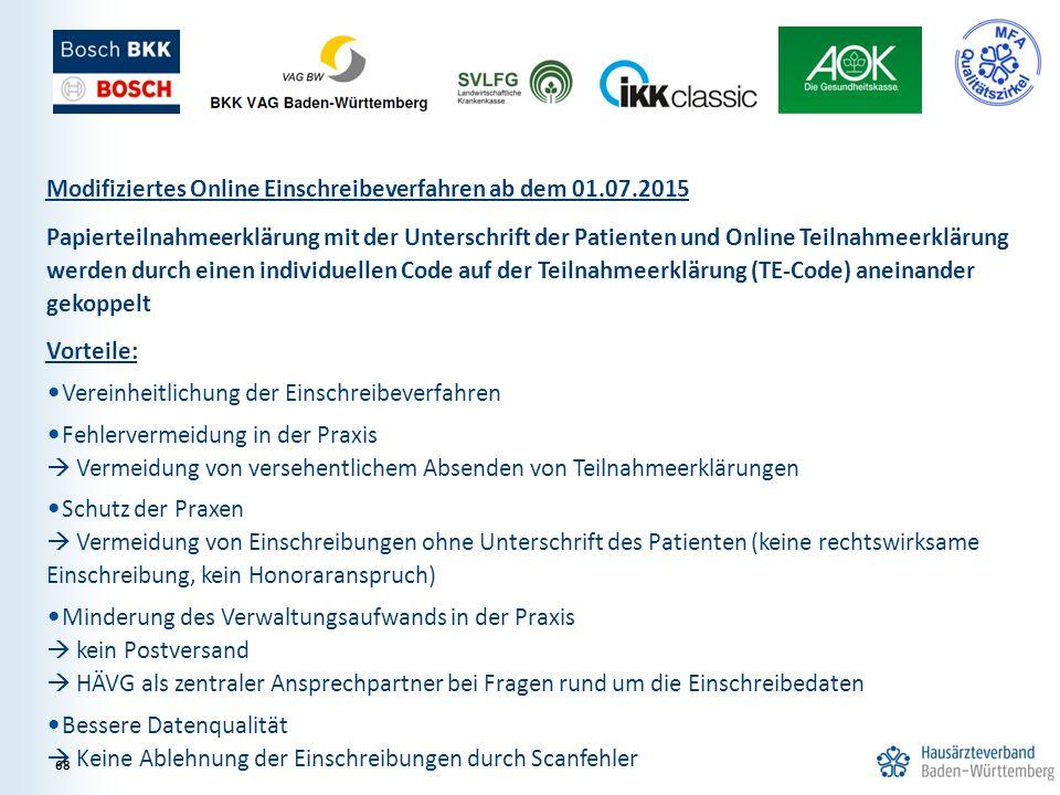 Modifiziertes Online Einschreibeverfahren ab dem 01.07.2015 Papierteilnahmeerklärung mit der Unterschrift der Patienten und Online Teilnahmeerklärung