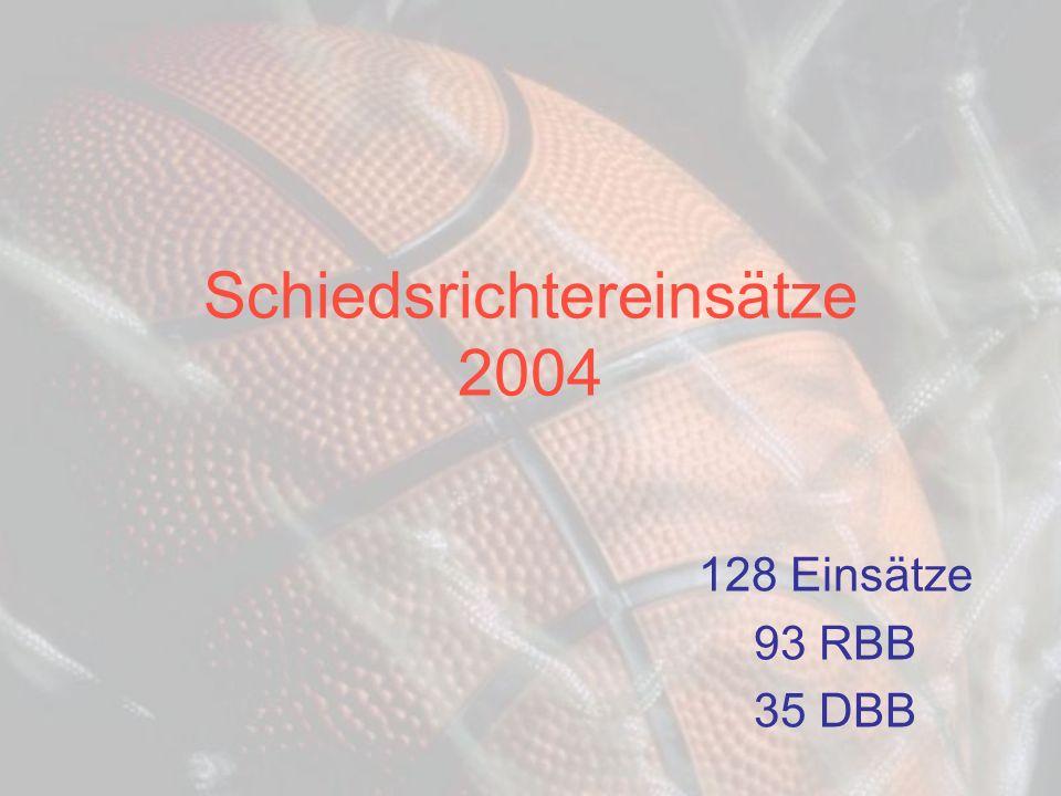 Schiedsrichtereinsätze 2004 128 Einsätze 93 RBB 35 DBB