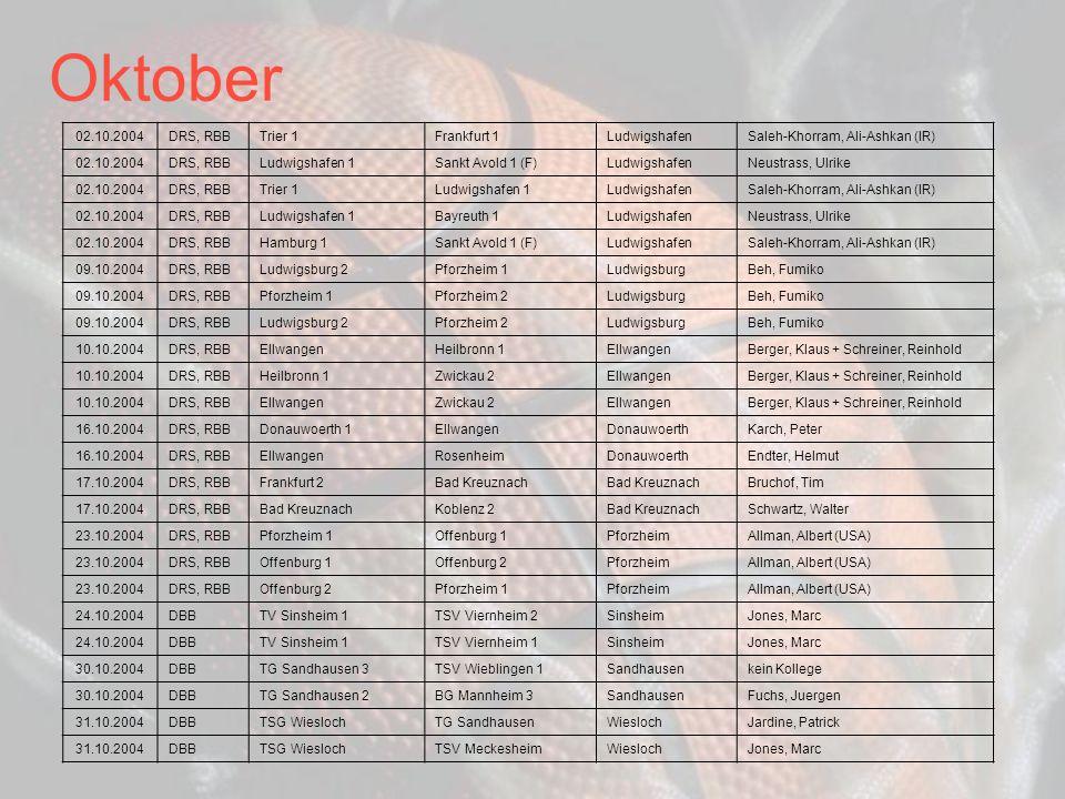 Oktober 02.10.2004DRS, RBBTrier 1Frankfurt 1LudwigshafenSaleh-Khorram, Ali-Ashkan (IR) 02.10.2004DRS, RBBLudwigshafen 1Sankt Avold 1 (F)LudwigshafenNe