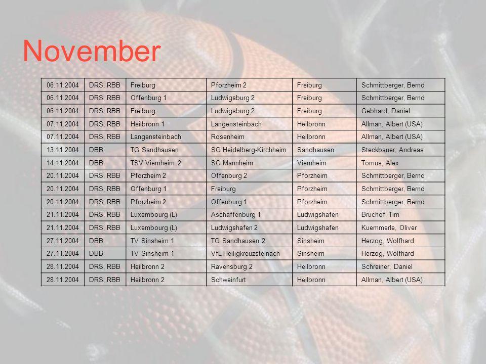 November 06.11.2004DRS, RBBFreiburgPforzheim 2FreiburgSchmittberger, Bernd 06.11.2004DRS, RBBOffenburg 1Ludwigsburg 2FreiburgSchmittberger, Bernd 06.1