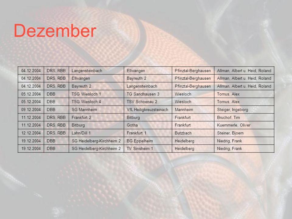 Dezember 04.12.2004DRS, RBBLangensteinbachEllwangenPfinztal-BerghausenAllman, Albert u. Heid, Roland 04.12.2004DRS, RBBEllwangenBayreuth 2Pfinztal-Ber
