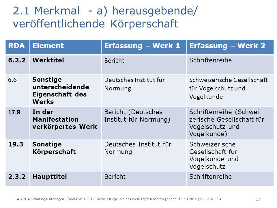 2.1 Merkmal - a) herausgebende/ veröffentlichende Körperschaft AG RDA Schulungsunterlagen – Modul 5B.16.01: Sucheinstiege, die das Werk repräsentieren