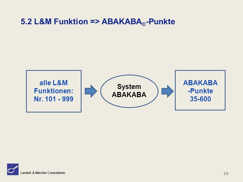 Landolt & Mächler Consultants 16 5.2 L&M Funktion => ABAKABA ® -Punkte ABAKABA -Punkte 35-600 alle L&M Funktionen: Nr. 101 - 999 System ABAKABA