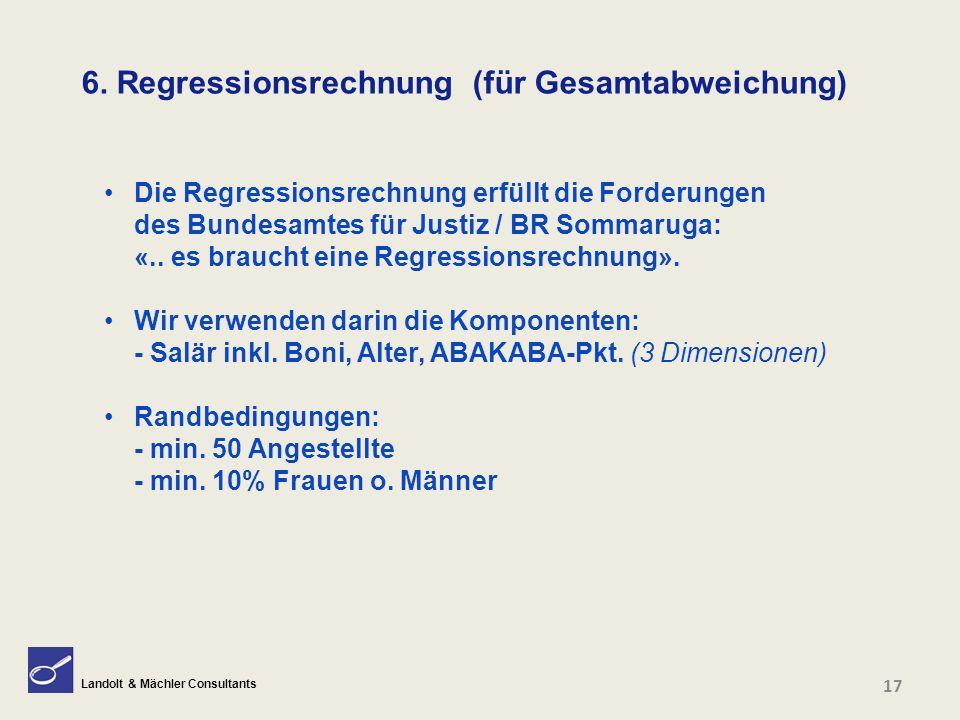 Landolt & Mächler Consultants 17 6. Regressionsrechnung (für Gesamtabweichung) Die Regressionsrechnung erfüllt die Forderungen des Bundesamtes für Jus