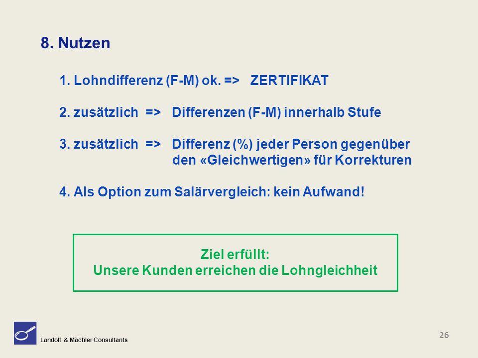Landolt & Mächler Consultants 8. Nutzen 1. Lohndifferenz (F-M) ok. => ZERTIFIKAT 2. zusätzlich => Differenzen (F-M) innerhalb Stufe 3. zusätzlich => D
