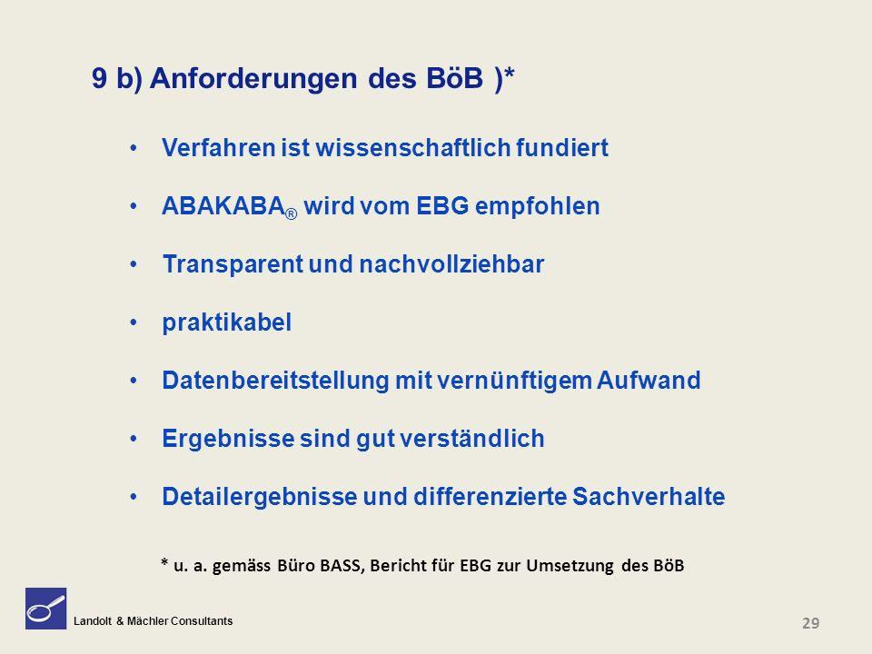 Landolt & Mächler Consultants 9 b) Anforderungen des BöB )* Verfahren ist wissenschaftlich fundiert ABAKABA ® wird vom EBG empfohlen Transparent und n