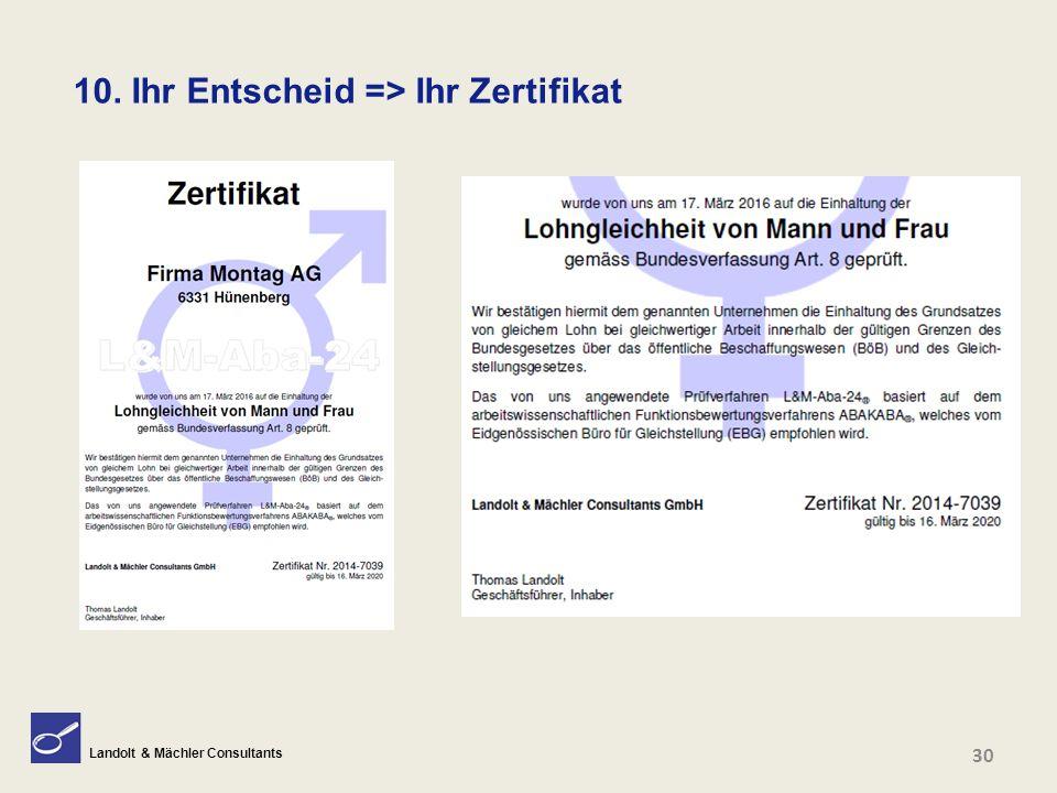 Landolt & Mächler Consultants 30 10. Ihr Entscheid => Ihr Zertifikat