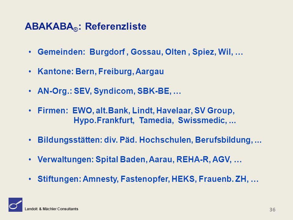 Landolt & Mächler Consultants 36 Gemeinden: Burgdorf, Gossau, Olten, Spiez, Wil, … Kantone: Bern, Freiburg, Aargau AN-Org.: SEV, Syndicom, SBK-BE, … F