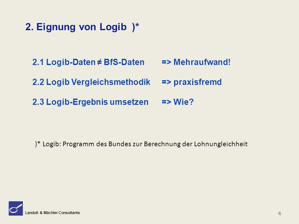 Landolt & Mächler Consultants 2. Eignung von Logib )* 4 2.1 Logib-Daten ≠ BfS-Daten=> Mehraufwand! 2.2 Logib Vergleichsmethodik=> praxisfremd 2.3 Logi