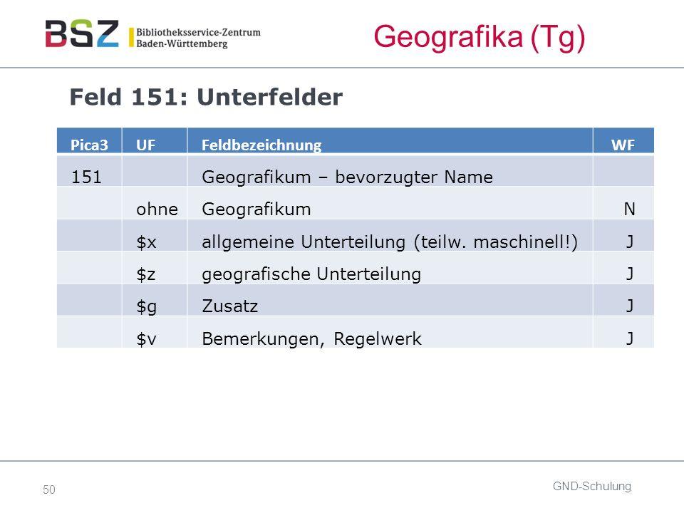 50 GND-Schulung Pica3UFFeldbezeichnungWF 151Geografikum – bevorzugter Name ohneGeografikumN $xallgemeine Unterteilung (teilw.