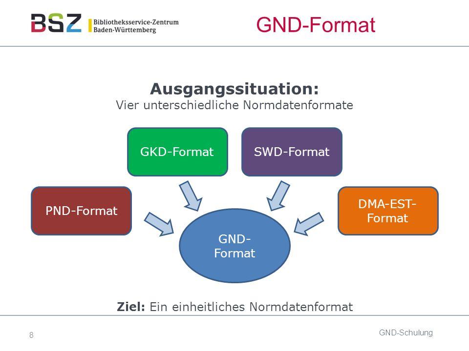 8 GND-Format GND-Schulung SWD-FormatGKD-Format DMA-EST- Format PND-Format GND- Format Ausgangssituation: Vier unterschiedliche Normdatenformate Ziel: Ein einheitliches Normdatenformat