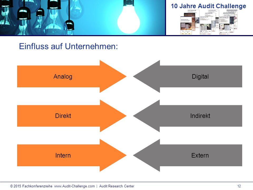 12 © 2015 Fachkonferenzreihe www.Audit-Challenge.com | Audit Research Center 10 Jahre Audit Challenge Einfluss auf Unternehmen: Direkt Analog Intern Indirekt Digital Extern