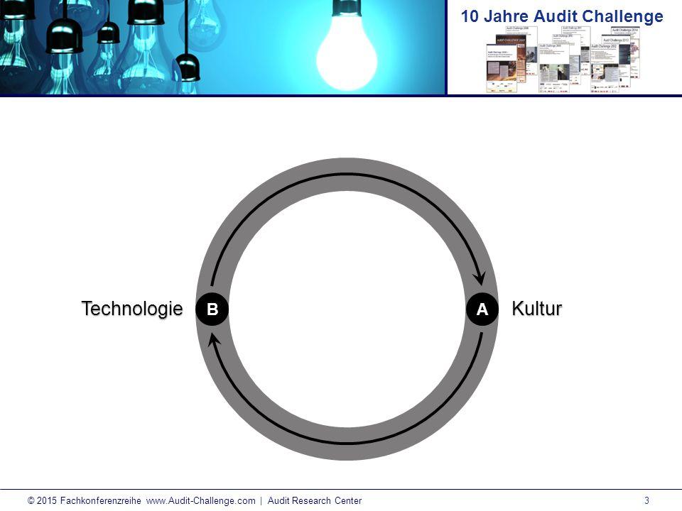 14 © 2015 Fachkonferenzreihe www.Audit-Challenge.com | Audit Research Center 10 Jahre Audit Challenge Die digital-analoge Gesamtstrategie: In den meisten Fällen werden digitale Angebote von Unternehmen nur als Werkzeug angesehen.