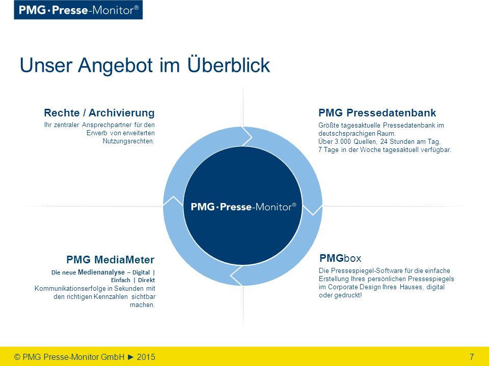 PMGbox Die Pressespiegel-Software © PMG Presse-Monitor GmbH ► Rechtssichere Erstellung und Verbreitung von Pressespiegeln heute 14.04.2016