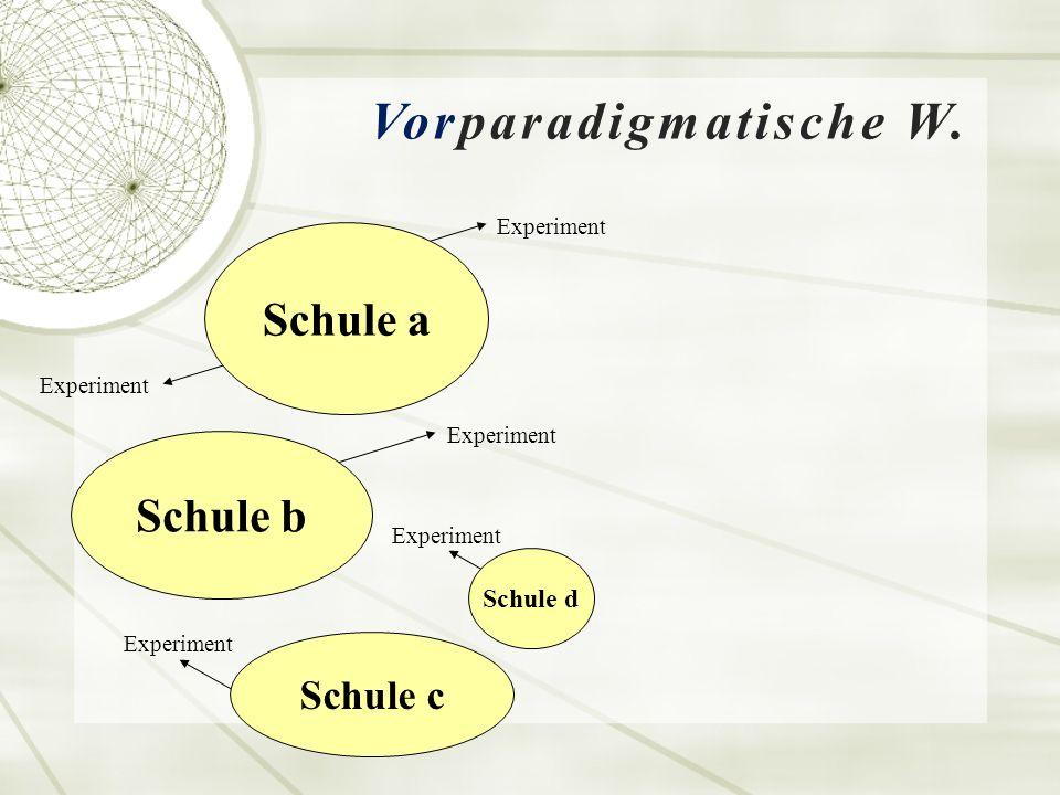 Vorparadigmatische W. Experiment Schule a Schule b Schule c Schule d