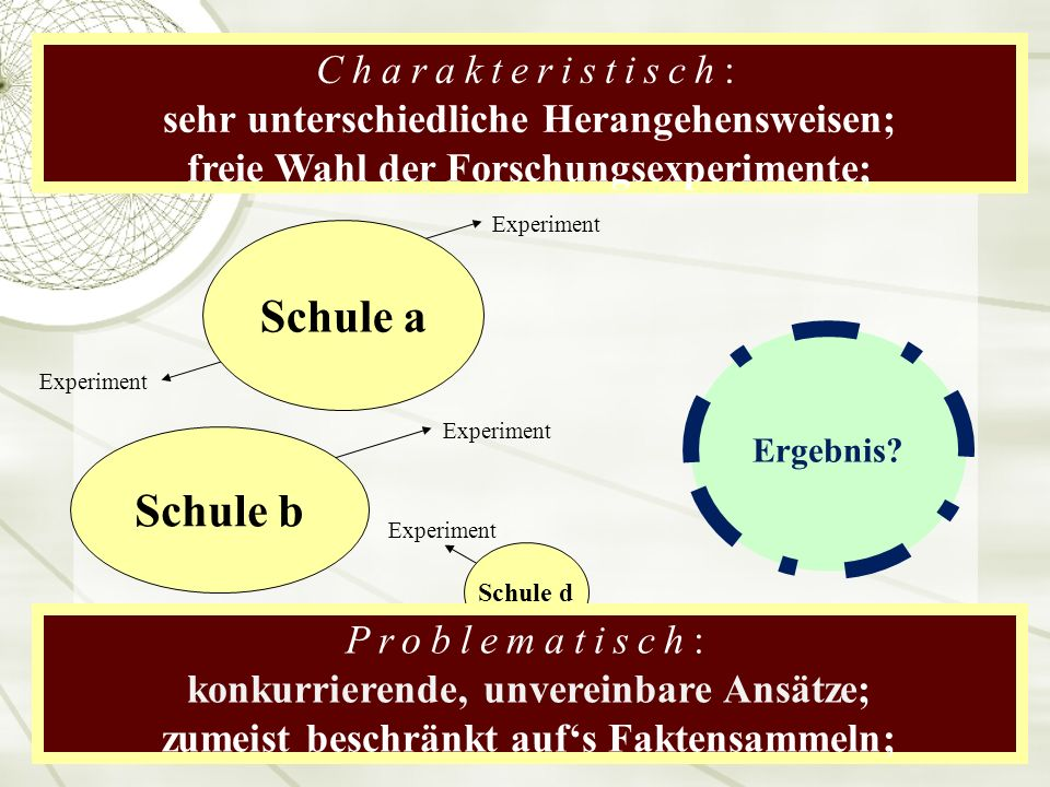 Vorparadigmatische W.