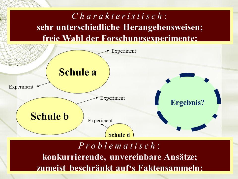 Paradigmatische Wissenschaft (normal) Anomalien & Krise Außerordentliche Wissenschaft Wissenschaftliche Revolution Paradigmen- wechsel .