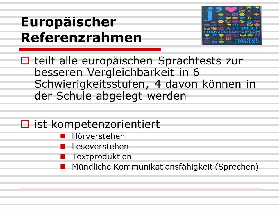 Europäischer Referenzrahmen  teilt alle europäischen Sprachtests zur besseren Vergleichbarkeit in 6 Schwierigkeitsstufen, 4 davon können in der Schule abgelegt werden  ist kompetenzorientiert Hörverstehen Leseverstehen Textproduktion Mündliche Kommunikationsfähigkeit (Sprechen)