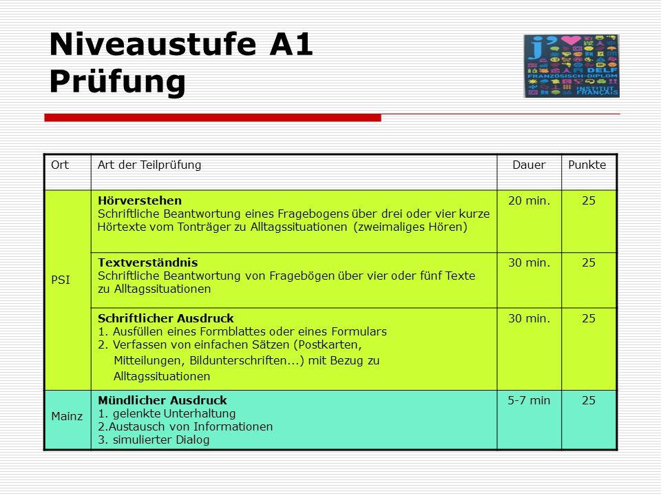 Prüfungsmodalitäten  Anmeldeschluss für die April-Prüfungen: 1.12.2012  Die Anmeldung zu den Prüfungen wird online vorgenommen.