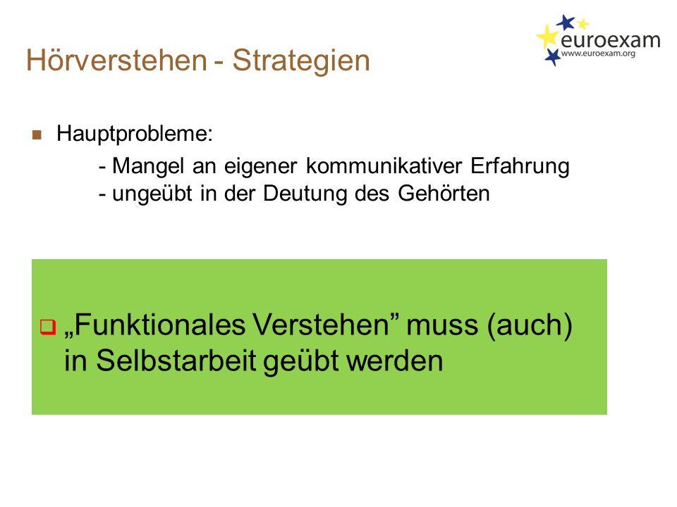 Prüfungsteile B2 (= Reihenfolge in der Prüfung)  Sprachmittlung  Leseverstehen  Schreiben  Hörverstehen  Sprechen 1.Überschriften 2.