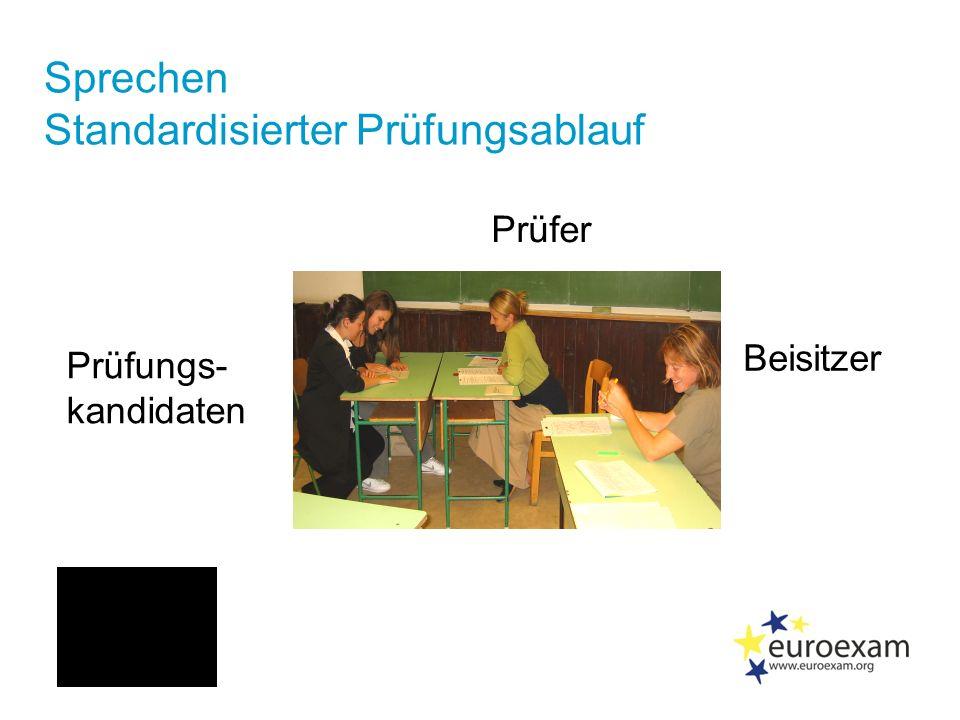 Prüfungsteile - B2  Sprachmittlung  Leseverstehen  Schreiben  Hörverstehen  Sprechen 0.