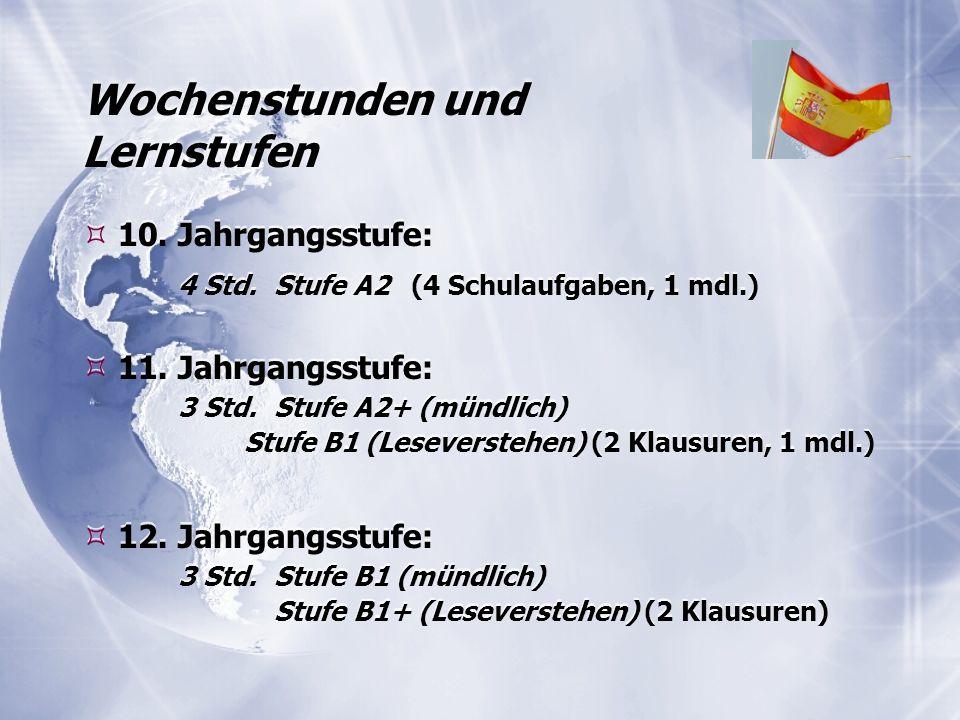 Wochenstunden und Lernstufen  10. Jahrgangsstufe: 4 Std.Stufe A2 (4 Schulaufgaben, 1 mdl.)  11.