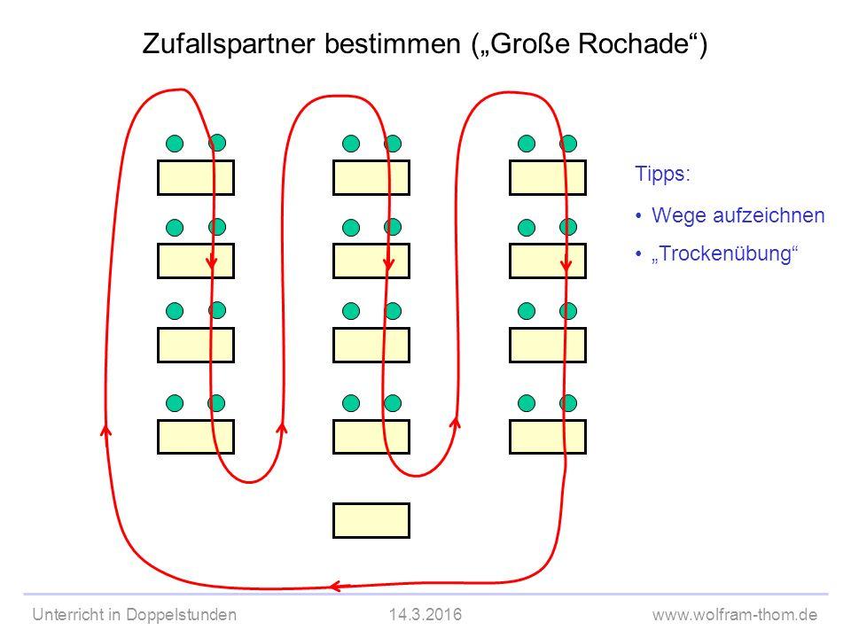 """Unterricht in Doppelstunden14.3.2016www.wolfram-thom.de Zufallspartner bestimmen (""""Große Rochade ) Tipps: Wege aufzeichnen """"Trockenübung"""