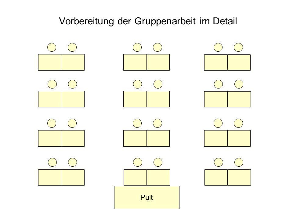 Unterricht in Doppelstunden14.3.2016www.wolfram-thom.de Vorbereitung der Gruppenarbeit im Detail Pult