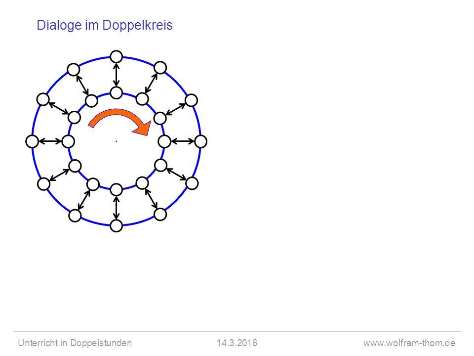 Unterricht in Doppelstunden14.3.2016www.wolfram-thom.de Dialoge im Doppelkreis