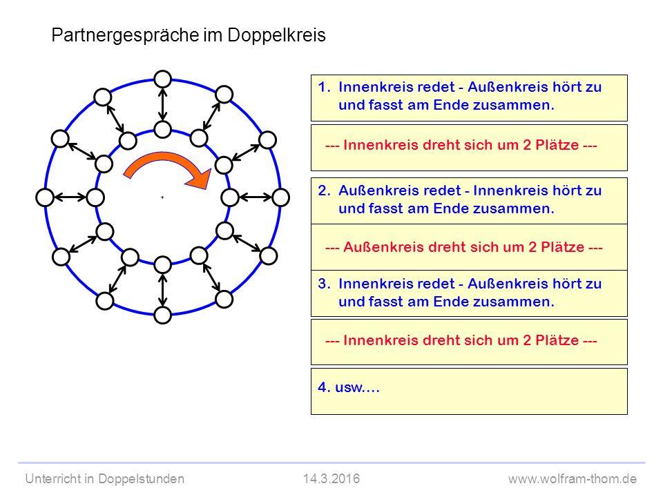 Unterricht in Doppelstunden14.3.2016www.wolfram-thom.de 1.Innenkreis redet - Außenkreis hört zu und fasst am Ende zusammen.