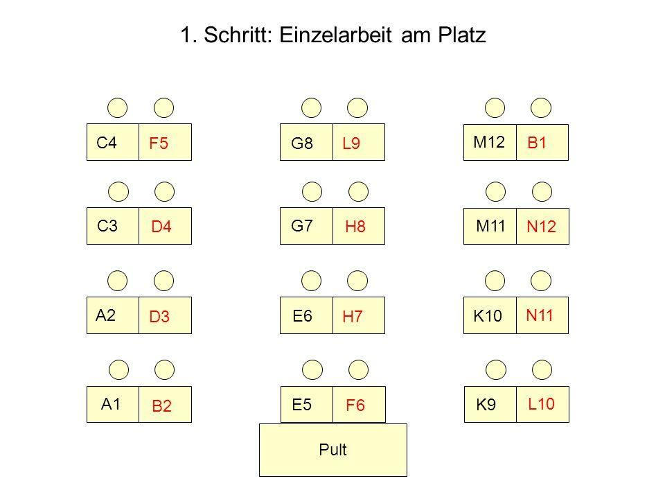 Unterricht in Doppelstunden14.3.2016www.wolfram-thom.de 1.