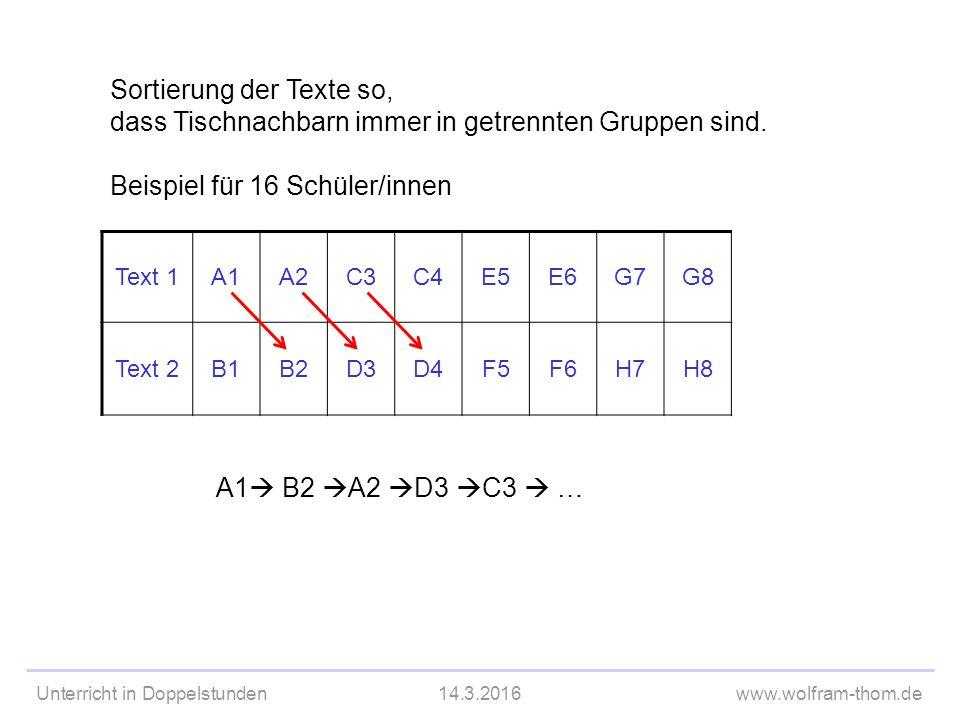 Unterricht in Doppelstunden14.3.2016www.wolfram-thom.de Text 1A1A2C3C4E5E6G7G8 Text 2B1B2D3D4F5F6H7H8 A1  B2  A2  D3  C3  … Sortierung der Texte so, dass Tischnachbarn immer in getrennten Gruppen sind.